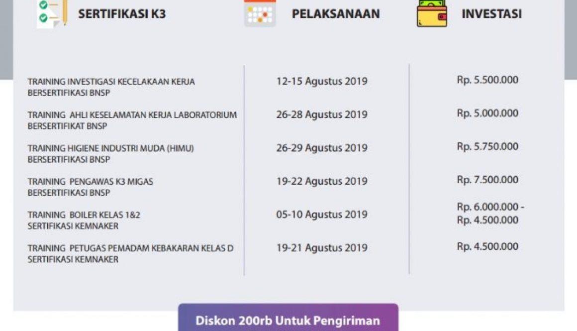 Jadwal Running Training K3 Dibulan Agustus 2019
